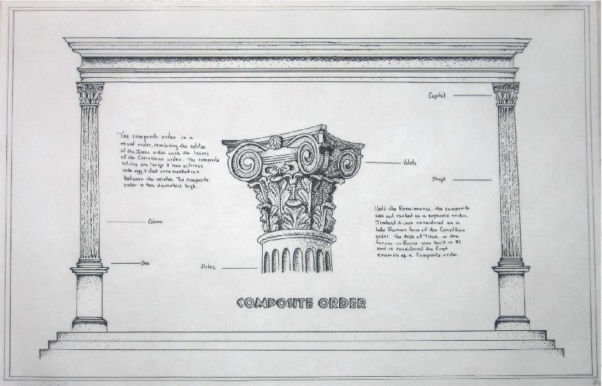 Corinthian Capital